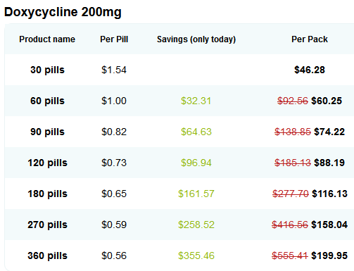 My Secure Tabs Bulk Order Discounts